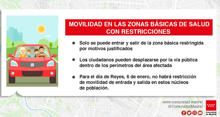 La Comunidad de Madrid amplía las restricciones de movilidad en Alcobendas, San Sebastián de los Reyes y Algete en la Zona Norte de Madrid