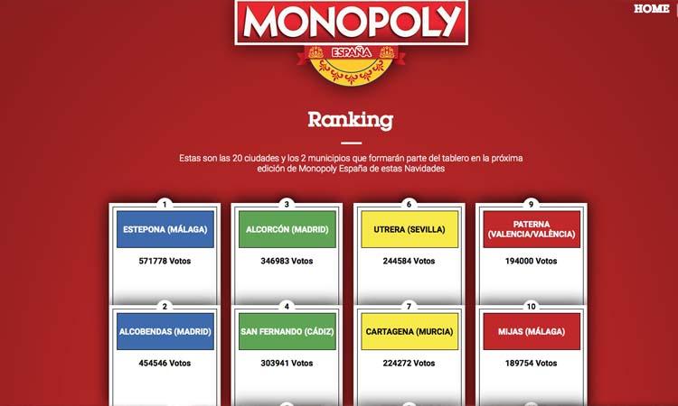 Alcobendas logra una de las dos mejores casillas del nuevo Monopoly España